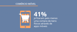 Panorama Mobile Time/Opinion Box: M-Commerce no Brasil