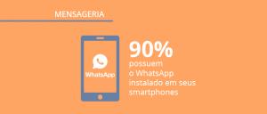 Panorama Opinion Box e Mobile Time:  WhatsApp continua soberano e conquista com novidades e melhorias