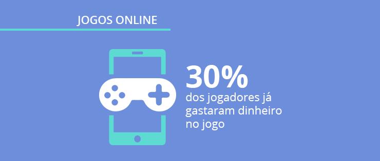 Opinion Box pesquisa: comportamento dos jogadores de Pokémon Go no Brasil