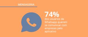 Mobile Time e Opinion Box pesquisam: existe espaço para as empresas utilizarem os aplicativos de mensagens?