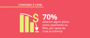 [Webinar] Opinion Box e Mundo do Marketing pesquisam: Consumo x Crise