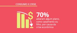 Opinion Box pesquisa: Aedes Aegypti no Brasil