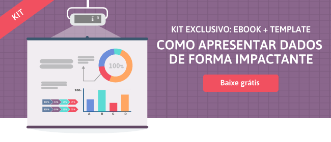 Como utilizar a plataforma de pesquisa de mercado do Opinion Box