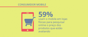 Opinion Box e Digitalks pesquisam: comportamento de compra do consumidor no mobile