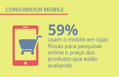 Opinion Box e Digitalks pesquisam: comportamento de compra do consumidor no mobile