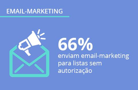 Email marketing: pesquisa inédita sobre as melhores práticas