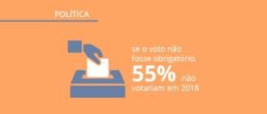 Pesquisa sobre política no Brasil: o que os brasileiros pensam sobre a reforma, o sistema e as eleições de 2018?