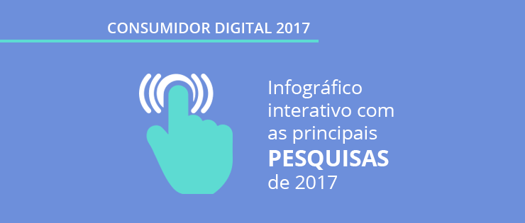 Comportamento do consumidor digital 2017: infográfico interativo