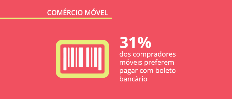 Pesquisa comércio móvel no Brasil: quinta edição do Panorama Mobile Time/Opinion Box