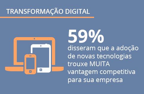 O futuro do trabalho: como a transformação digital impacta empresas e profissionais – ebook gratuito