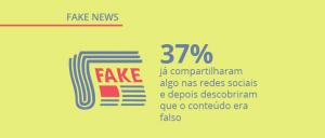 Pesquisa sobre fake news: como os brasileiros lidam com notícias falsas