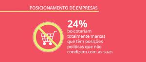 Pesquisa exclusiva: posicionamento de empresas em questões políticas e sociais