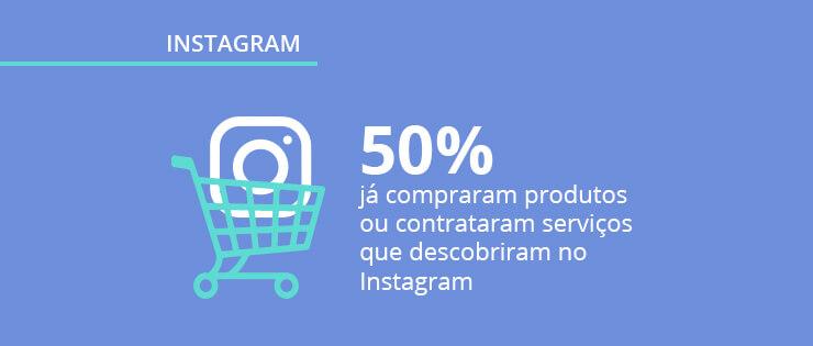 Pesquisa sobre o uso de Instagram no Brasil: hábitos, frequência e relação com as empresas