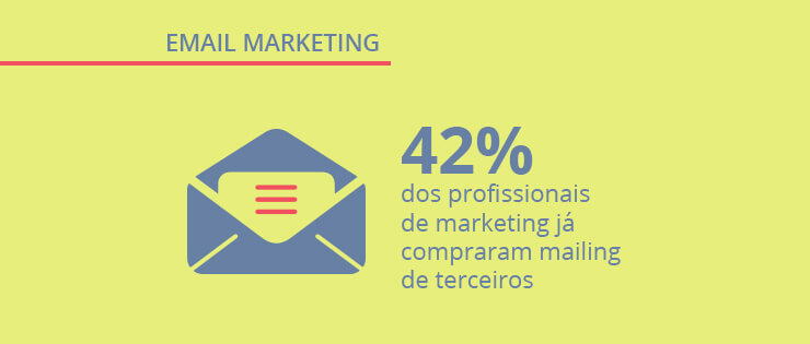 Boas práticas de email marketing: Pesquisa Opinion Box e Digitalks