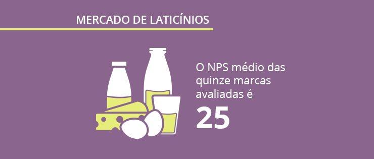 Mercado de laticínios: pesquisa inédita sobre hábitos de compra e marcas preferidas