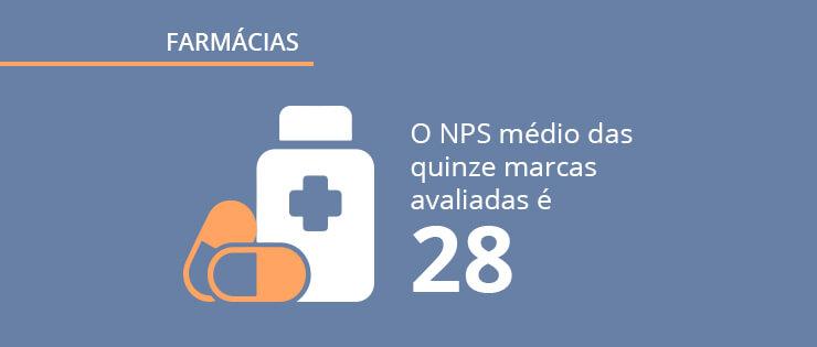 Mercado farmacêutico: as farmácias mais adoradas e os hábitos de compra dos consumidores