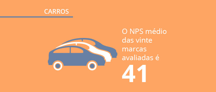 Mercado de carros: quais são as marcas que movem os brasileiros