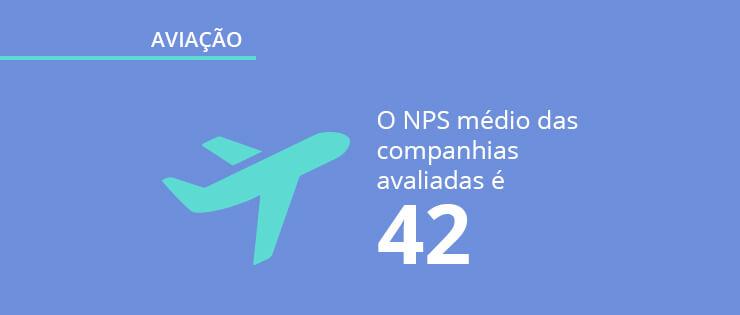 Mercado de aviação: como os brasileiros se relacionam com as empresas aéreas do país