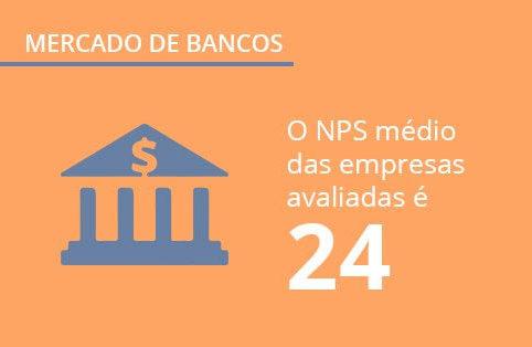 Pesquisa sobre os bancos: O Ranking NPS dos principais bancos Brasil