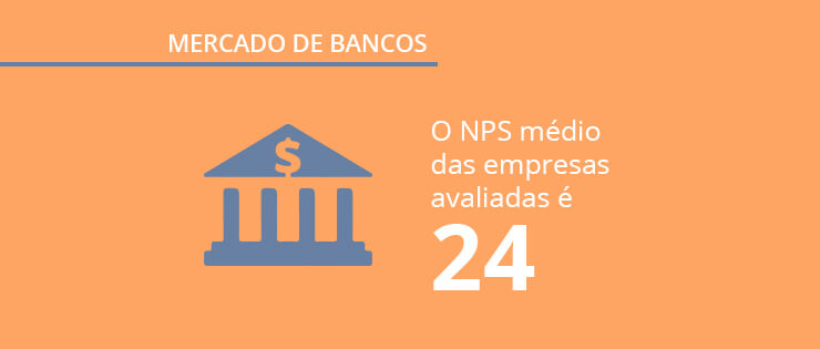 Pesquisa sobre bancos: o brasileiro está satisfeito com seu banco e serviços bancários?