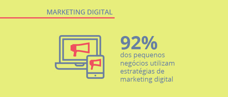 Pesquisa exclusiva: marketing digital para pequenas empresas