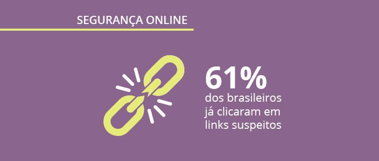 Pesquisa sobre segurança online: hábitos e comportamento do consumidor brasileiro