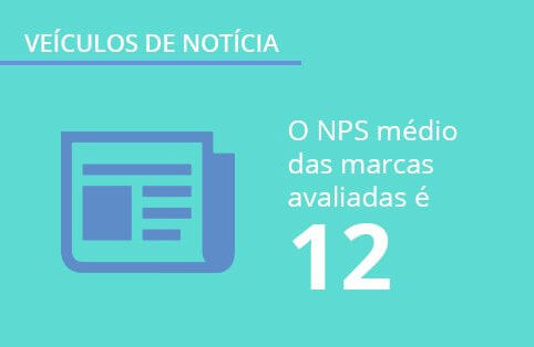 Opinion Box Insights: pesquisa sobre jornais e portais de notícias no Brasil