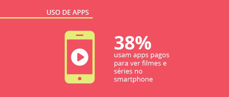 Pesquisa exclusiva sobre aplicativos no Brasil   Panorama Mobile Time/Opinion Box: uso de apps