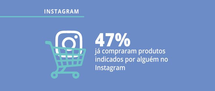 Pesquisa sobre Instagram 2019: dados exclusivos sobre o Instagram no Brasil