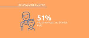 Dia dos Pais 2019: pesquisa de intenção de compra exclusiva para a data
