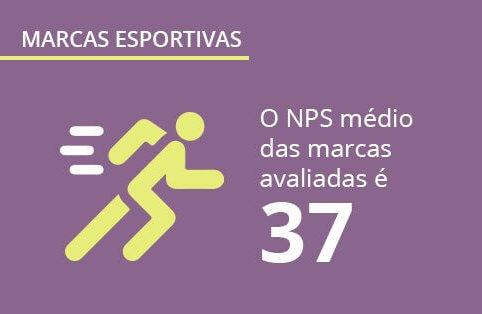 Pesquisa exclusiva: mercado de marcas esportivas no Brasil