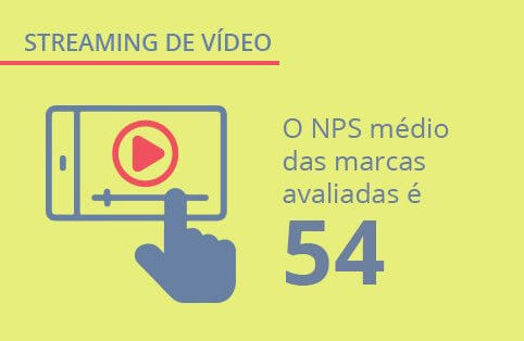 Pesquisa exclusiva: Insights sobre o mercado de streaming de vídeo no Brasil