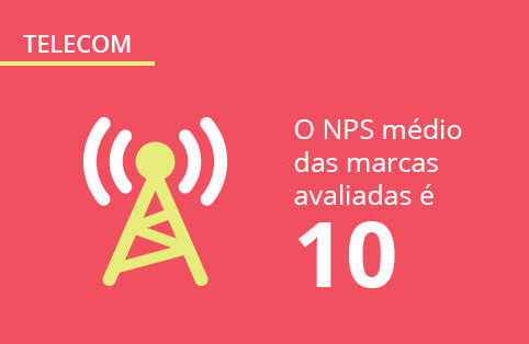 Pesquisa sobre o mercado de telecom no Brasil: o que pensa o consumidor?