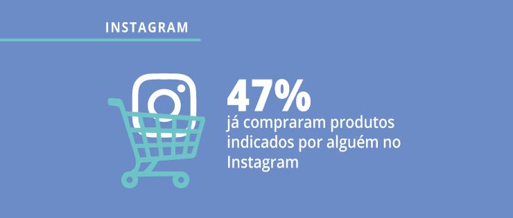 25 dados de pesquisa para entender o consumidor brasileiro em 2019
