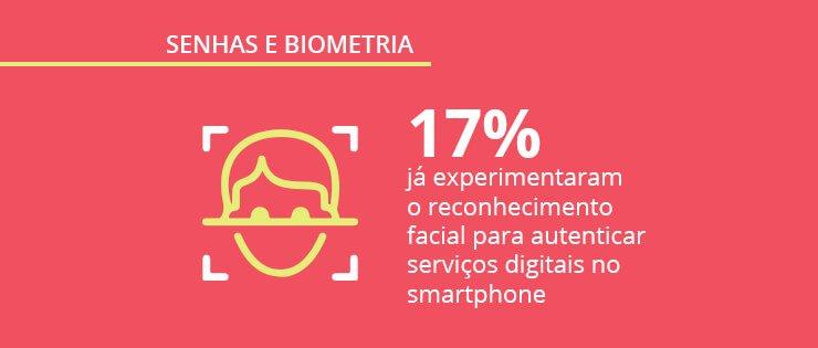 Senhas e biometria no smartphones: pesquisa exclusiva Opinion Box e Mobile Time