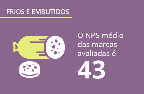 Dados de pesquisa: mercado de frios e embutidos no Brasil