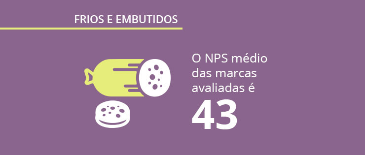 Dados desquisa: mercado de frios e embutidos no Brasil