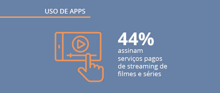 Pesquisa uso de apps no Brasil: relatório exclusivo Opinion Box e Mobile Time