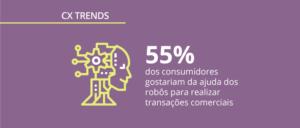 Tendências de Customer Experience: Pesquisa CX Trends 2020