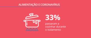 Análise da pesquisa sobre a COVID 19: o impacto na alimentação dos brasileiros