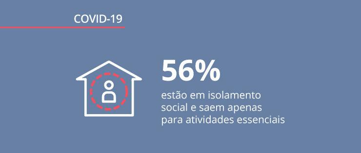 Dados atualizados sobre o coronavírus: impacto nos hábitos dos brasileiros