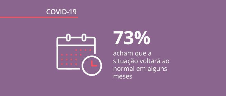 Futuro após a pandemia: o que o brasileiro espera para depois do Coronavírus?