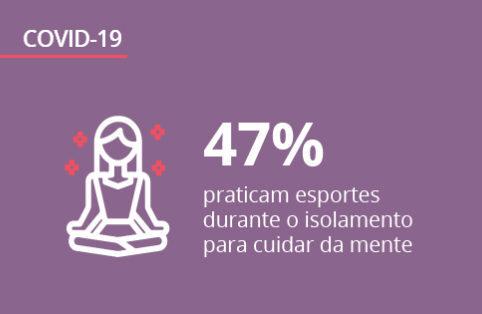 Prática de esportes na pandemia: o que mudou e como o brasileiro está se exercitando