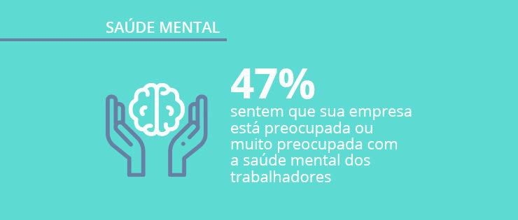 Saúde mental nas empresas: pesquisa sobre os cuidados com o psicológico do trabalhador brasileiro
