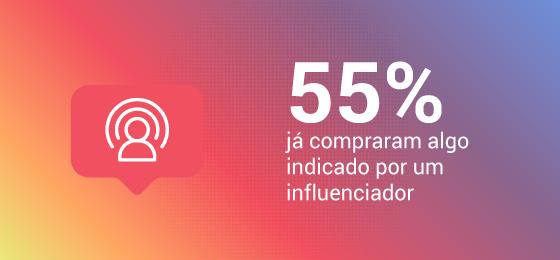 Pesquisa sobre o Instagram no Brasil: dados de comportamento dos usuários, hábitos e preferências no uso do Instagram
