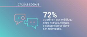 Pesquisa: posicionamento de empresas – as marcas devem se posicionar em questões políticas e sociais?