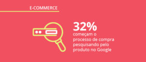 Comportamento de compra no e commerce: o que motiva as compras do brasileiro e como é a jornada do consumidor online