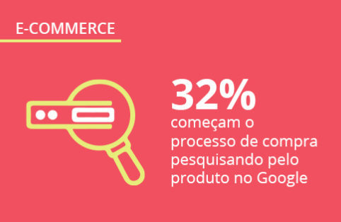 Comportamento de compra no e-commerce: o que motiva as compras do brasileiro e como é a jornada do consumidor online