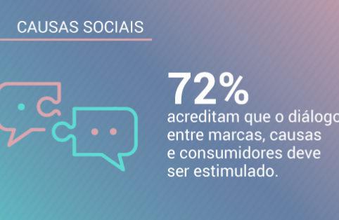 Pesquisa: posicionamento de empresas em questões sociais e políticas