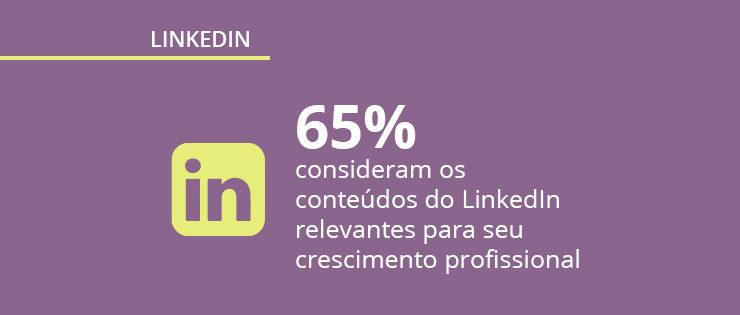 Pesquisa LinkedIn no Brasil: dados de comportamento da maior rede profissional do mundo